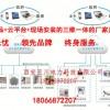 LFT201-D型智慧式电气安全在线监测装置在项目中应用
